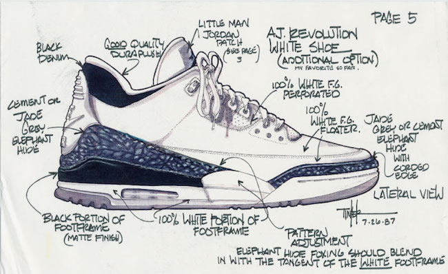 Dessin des baskets Air Jordan de Nike