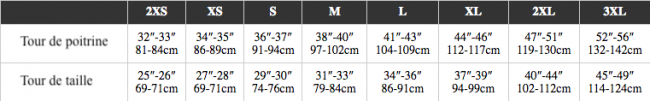 Le guide des tailles des manteaux Canada Goose