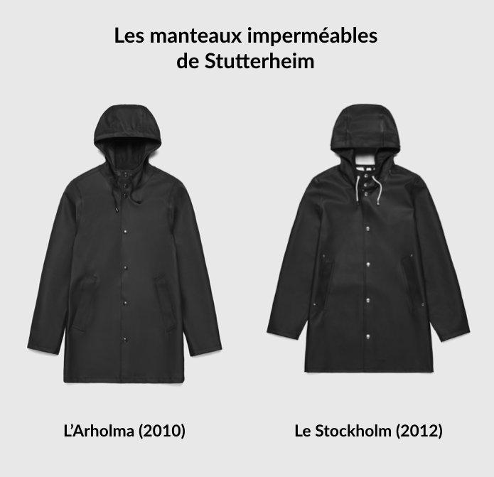 Manteaux de pluie - Modèles Stockholm et Arholma - Marque Stutterheim