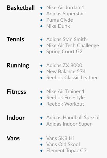 Utilisation des sneakers comme chaussures sports