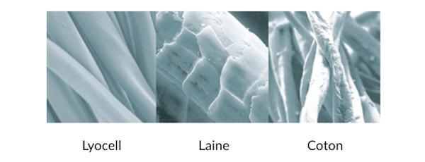 Comparaison en zoomant sur les fibres de Tencel (lyocell), laine, et coton