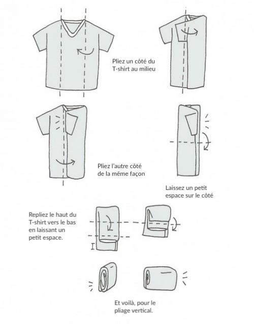 Méthode de pliage T-shirt de Marie Kondo