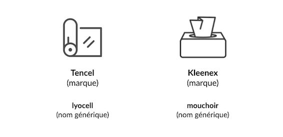 Définition du Tencel ou lyocell