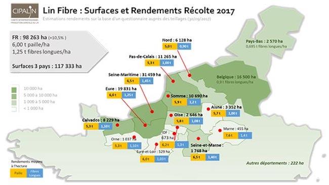 Carte de la culture du lin en France