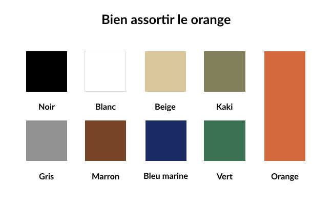 Comment porter et assortir la couleur orange