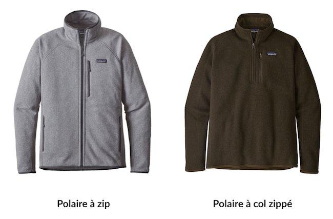 Vestes polaire à zip de la marque Patagonia
