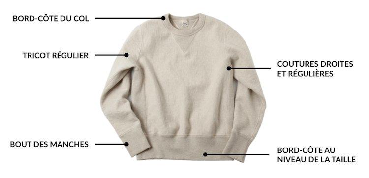 Comment choisir sweatshirt