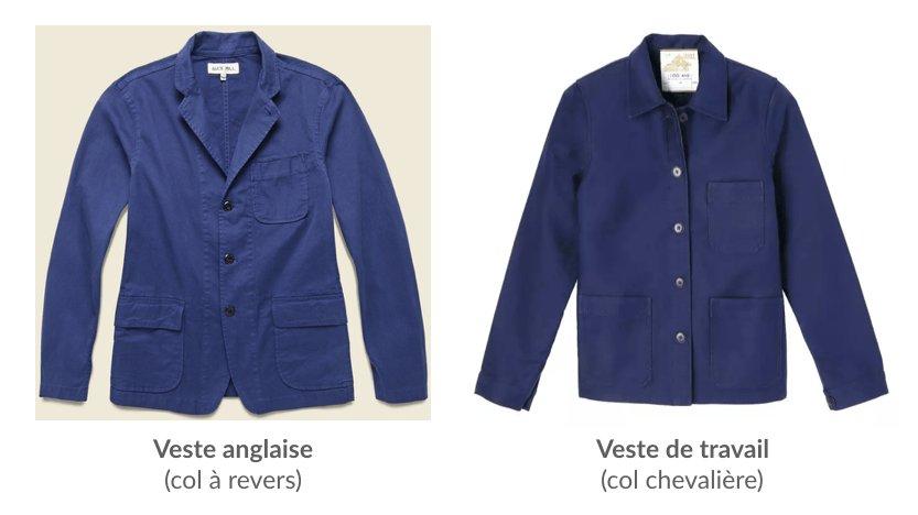 Comparaison entre veste anglaise et veste de travail