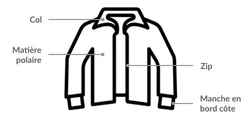 Fiche technique de la veste polaire