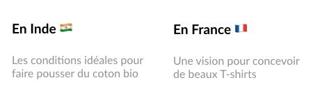 La conception de T-shirts en France