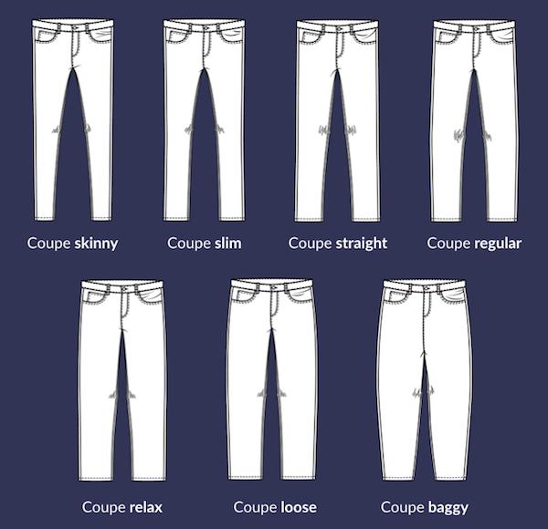 Les différents types de coupes de jean et pantalon