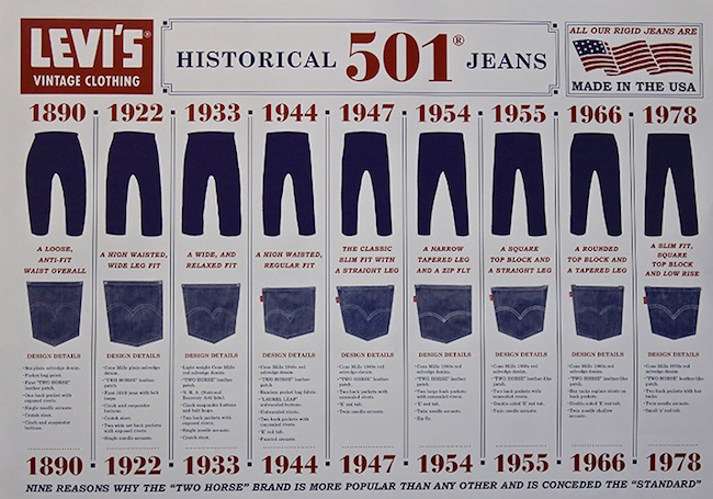 Histoire du jean Levi's - Made in USA