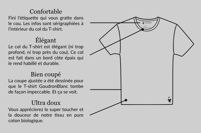 Design T-shirt blanc pour homme