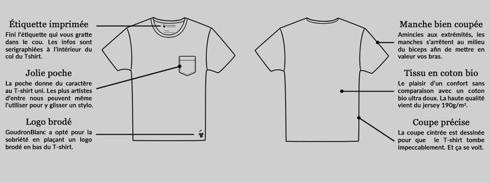 Fiche technique T-shirt à poche GoudronBlanc