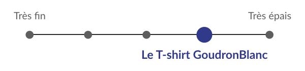 Qualité du tissu en coton du T-shirt GoudronBlanc