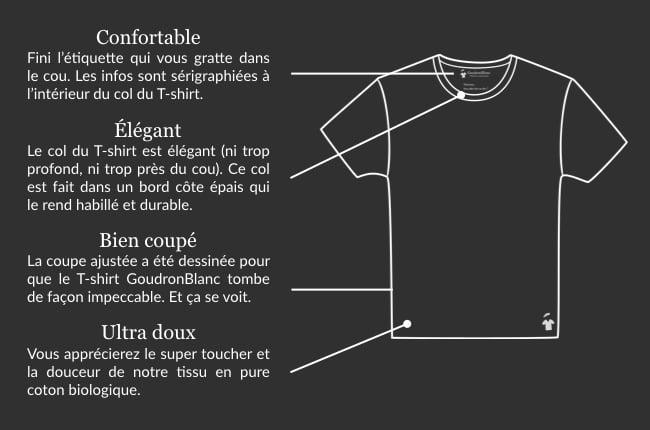 Design du T-shirt homme de GoudronBlanc