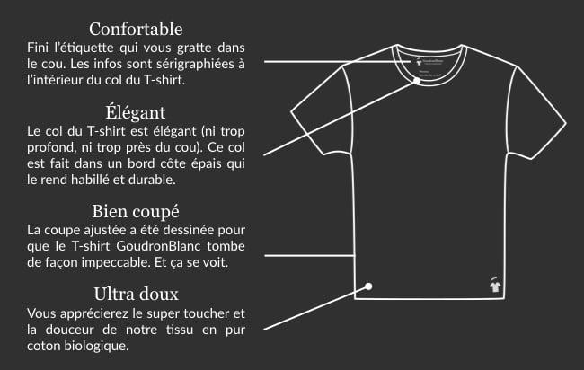 Design T-shirt homme col rond - GoudronBlanc