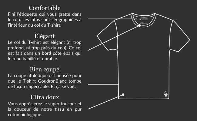 Fiche technique du T-shirt col rond GoudronBlanc